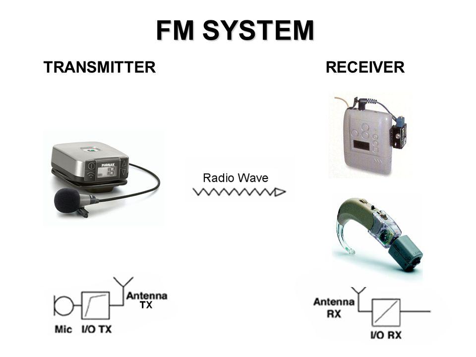 FM SYSTEM TRANSMITTERRECEIVER