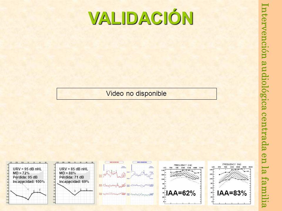 Intervención audiológica centrada en la familia IAA=83%IAA=62%VALIDACIÓN URV = 95 dB nHL MD = 72% Pérdida: 95 dB Incapacidad: 100% URV = 85 dB nHL MD = 88% Pérdida: 71 dB Incapacidad: 69% Video no disponible