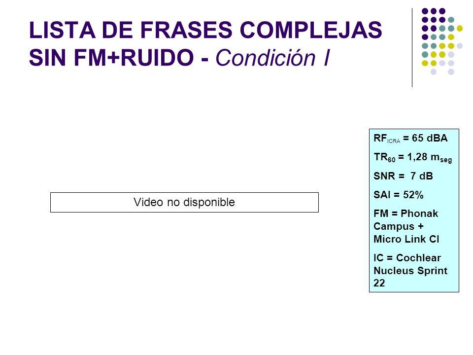 LISTA DE FRASES COMPLEJAS SIN FM+RUIDO - Condición I RF ICRA = 65 dBA TR 60 = 1,28 m seg SNR = 7 dB SAI = 52% FM = Phonak Campus + Micro Link CI IC = Cochlear Nucleus Sprint 22 Video no disponible