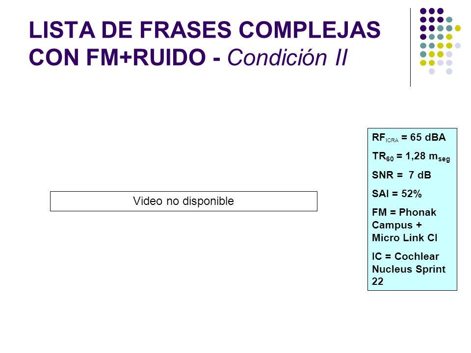 LISTA DE FRASES COMPLEJAS CON FM+RUIDO - Condición II RF ICRA = 65 dBA TR 60 = 1,28 m seg SNR = 7 dB SAI = 52% FM = Phonak Campus + Micro Link CI IC = Cochlear Nucleus Sprint 22 Video no disponible