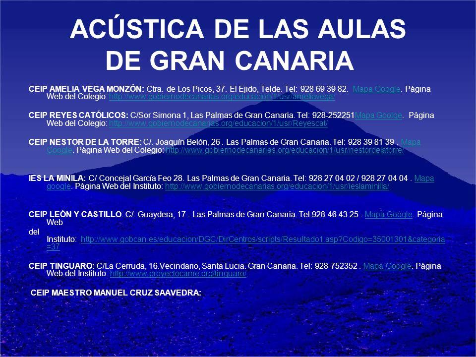 ACÚSTICA DE LAS AULAS DE GRAN CANARIA CEIP AMELIA VEGA MONZÓN: Ctra.