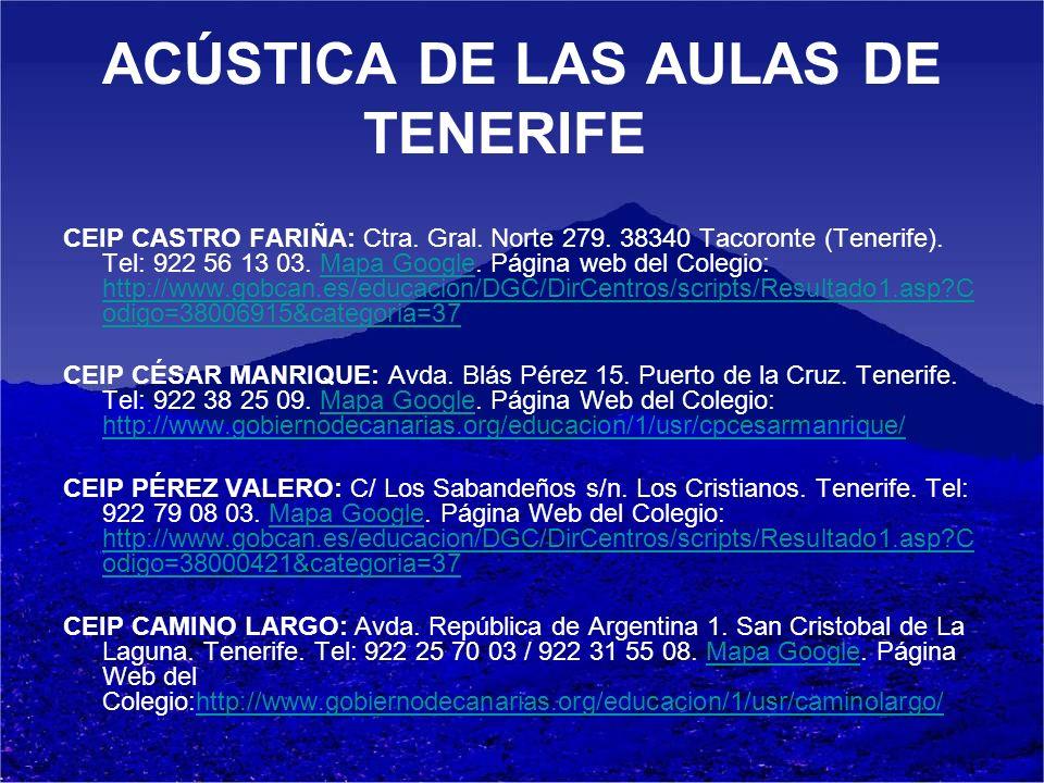 ACÚSTICA DE LAS AULAS DE TENERIFE CEIP CASTRO FARIÑA: Ctra.