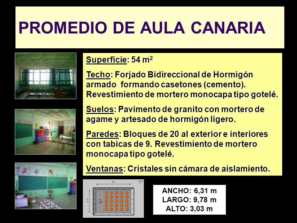 PROMEDIO DE AULA CANARIA Superficie: 54 m 2 Techo: Forjado Bidireccional de Hormigón armado formando casetones (cemento).
