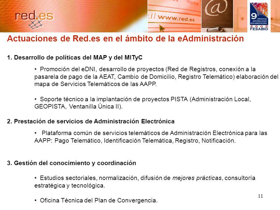 11 Actuaciones de Red.es en el ámbito de la eAdministración 1.