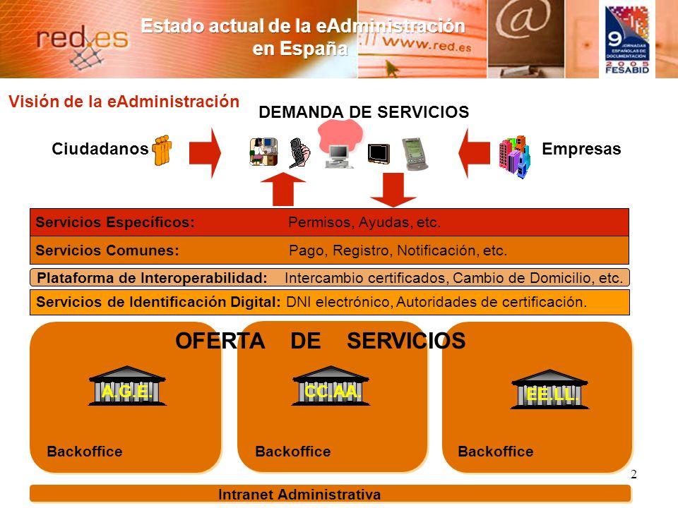 2 Plataforma de Interoperabilidad: Intercambio certificados, Cambio de Domicilio, etc.
