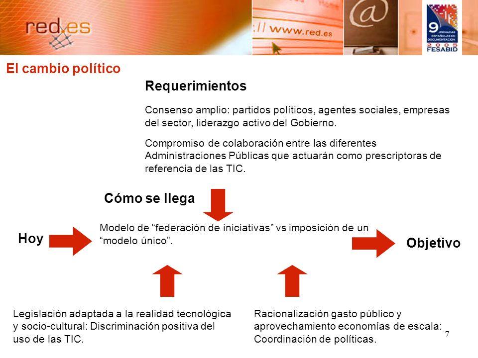 7 El cambio político Legislación adaptada a la realidad tecnológica y socio-cultural: Discriminación positiva del uso de las TIC.