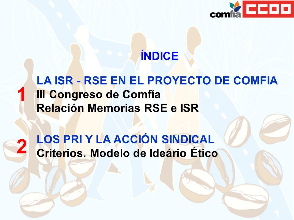 ÍNDICE 1 LA ISR - RSE EN EL PROYECTO DE COMFIA III Congreso de Comfía Relación Memorias RSE e ISR 2 LOS PRI Y LA ACCIÓN SINDICAL Criterios. Modelo de