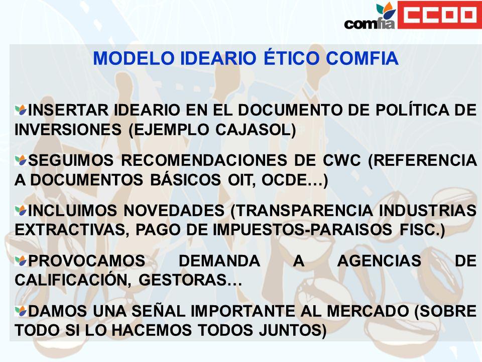 MODELO IDEARIO ÉTICO COMFIA INSERTAR IDEARIO EN EL DOCUMENTO DE POLÍTICA DE INVERSIONES (EJEMPLO CAJASOL) SEGUIMOS RECOMENDACIONES DE CWC (REFERENCIA
