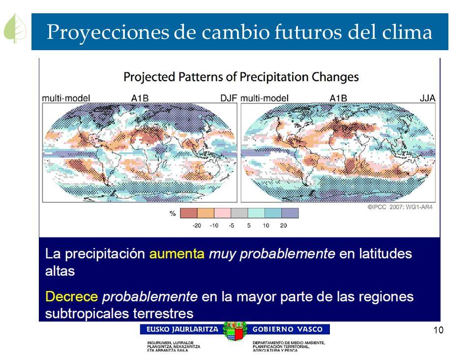 10 Proyecciones de cambio futuros del clima