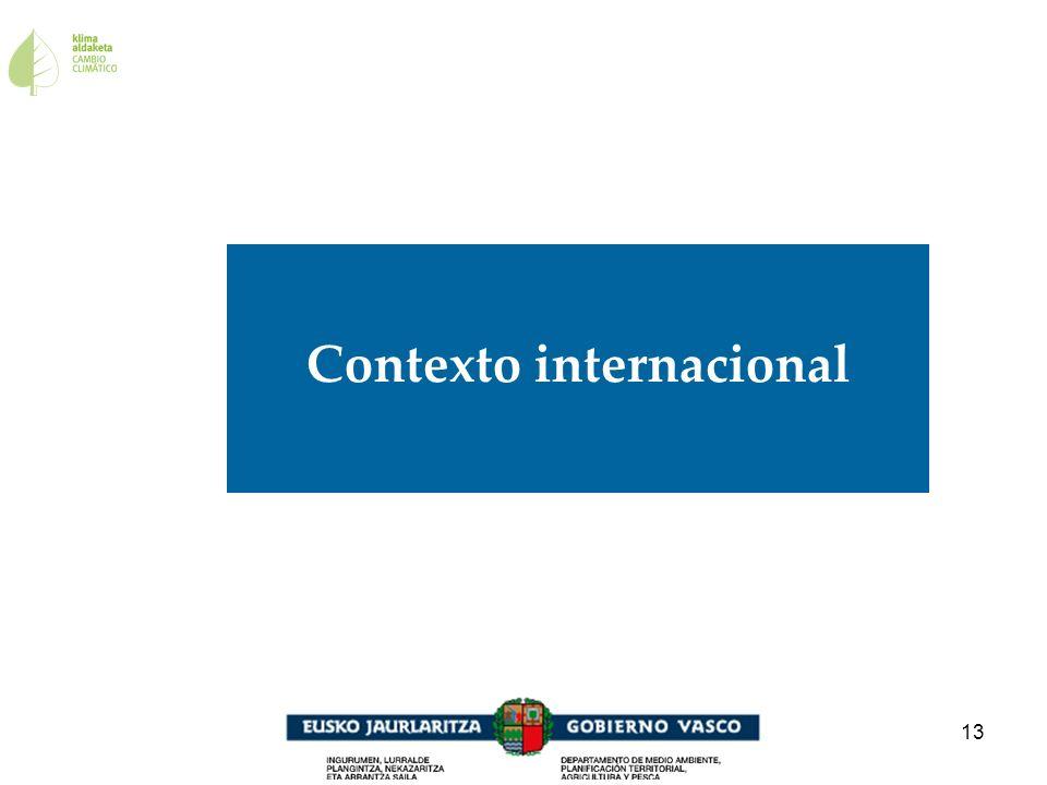 13 Contexto internacional