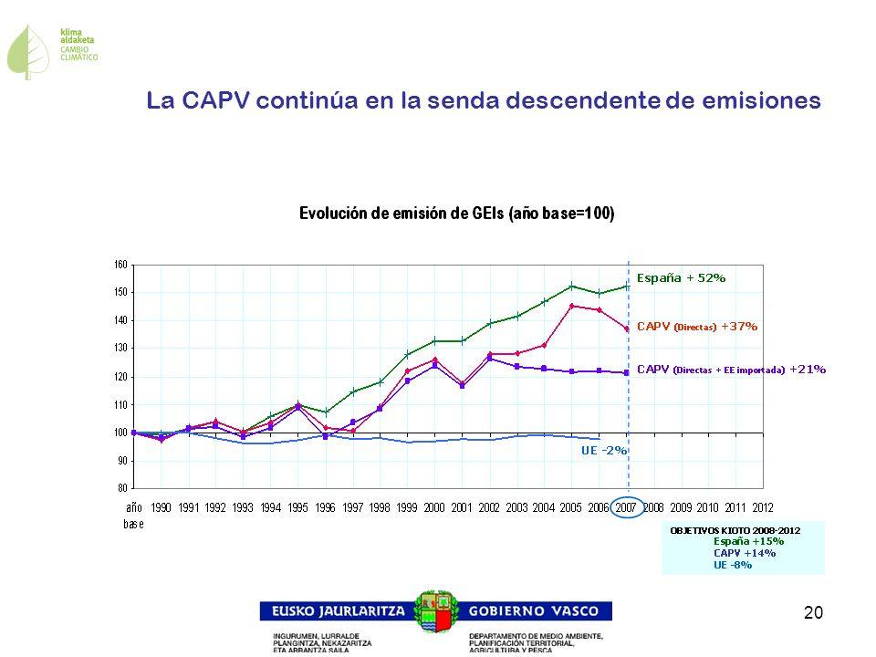 20 La CAPV continúa en la senda descendente de emisiones