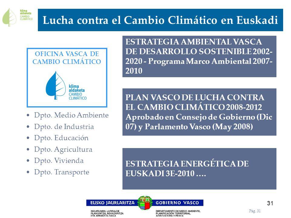 31 Pág. 31 PLAN VASCO DE LUCHA CONTRA EL CAMBIO CLIMÁTICO 2008-2012 Aprobado en Consejo de Gobierno (Dic 07) y Parlamento Vasco (May 2008) ESTRATEGIA