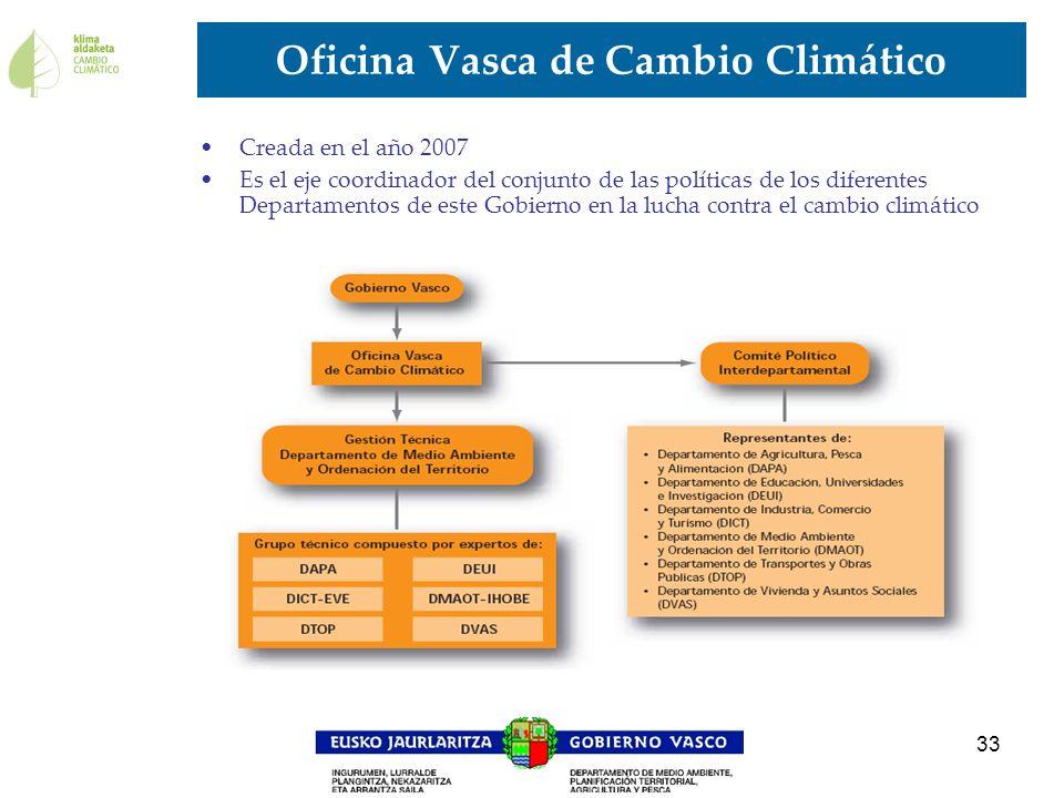 33 Oficina Vasca de Cambio Climático Creada en el año 2007 Es el eje coordinador del conjunto de las políticas de los diferentes Departamentos de este