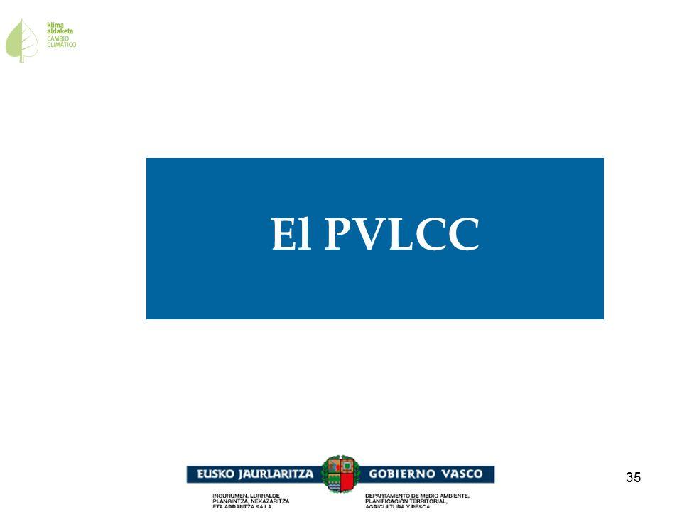 35 El PVLCC