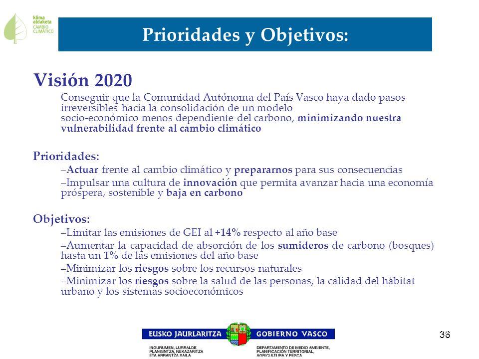 36 Prioridades y Objetivos: Visión 2020 Conseguir que la Comunidad Autónoma del País Vasco haya dado pasos irreversibles hacia la consolidación de un