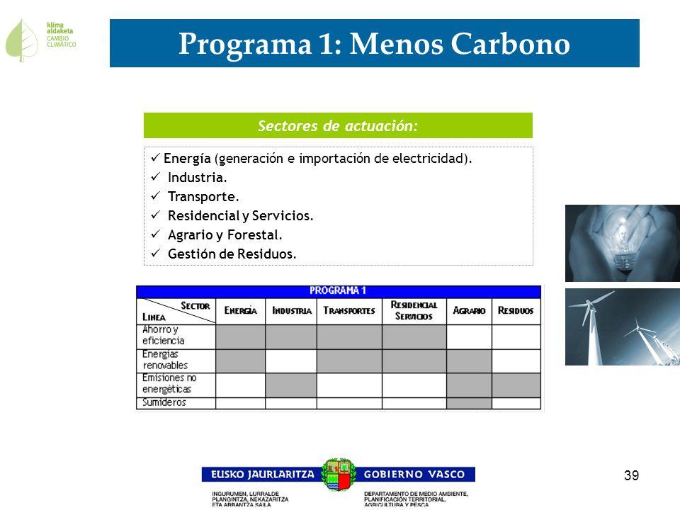39 Programa 1: Menos Carbono 10 Energía (generación e importación de electricidad). Industria. Transporte. Residencial y Servicios. Agrario y Forestal