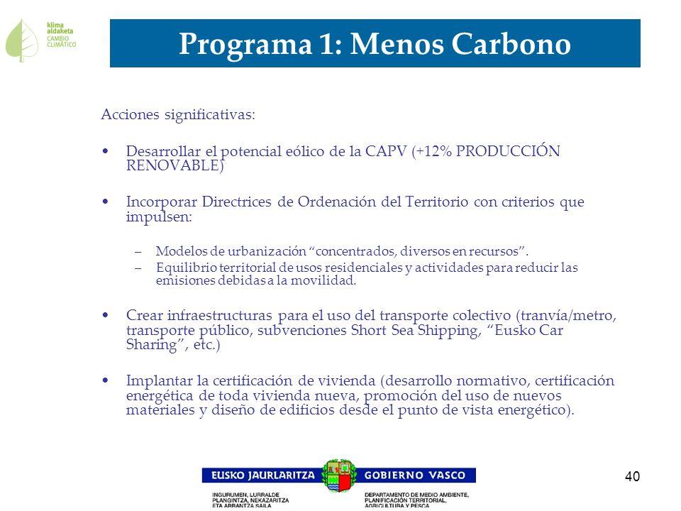 40 Acciones significativas: Desarrollar el potencial eólico de la CAPV (+12% PRODUCCIÓN RENOVABLE) Incorporar Directrices de Ordenación del Territorio