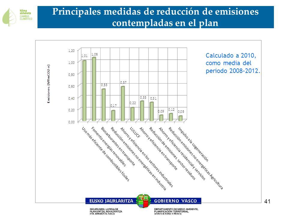 41 Principales medidas de reducción de emisiones contempladas en el plan Calculado a 2010, como media del periodo 2008-2012.