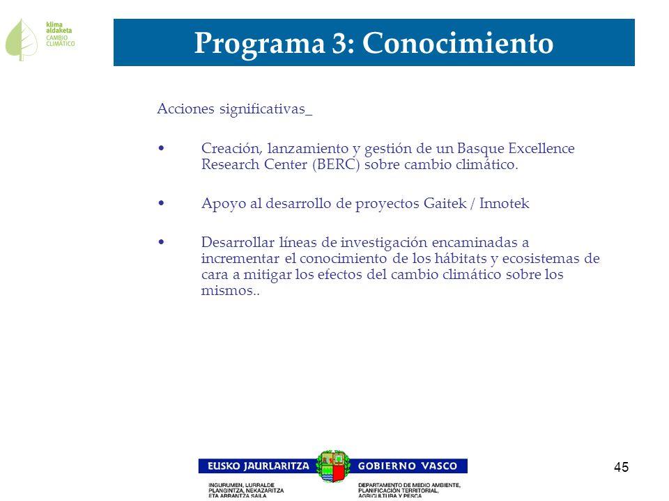 45 Acciones significativas_ Creación, lanzamiento y gestión de un Basque Excellence Research Center (BERC) sobre cambio climático. Apoyo al desarrollo