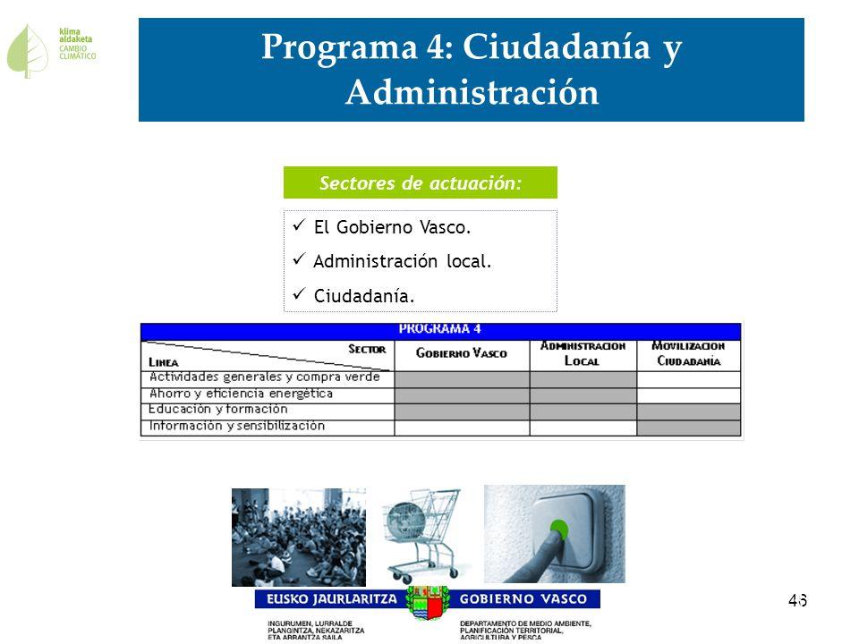 46 Programa 4: Ciudadanía y Administración 13 El Gobierno Vasco. Administración local. Ciudadanía. Sectores de actuación: