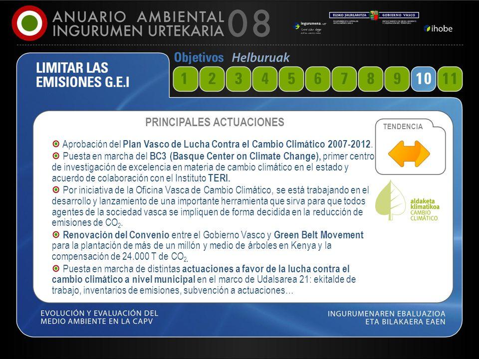 52 TENDENCIA PRINCIPALES ACTUACIONES Aprobación del Plan Vasco de Lucha Contra el Cambio Climático 2007-2012. Puesta en marcha del BC3 (Basque Center