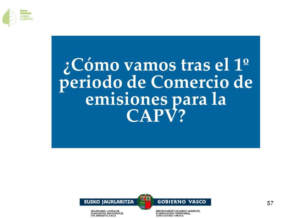 57 ¿Cómo vamos tras el 1º periodo de Comercio de emisiones para la CAPV?