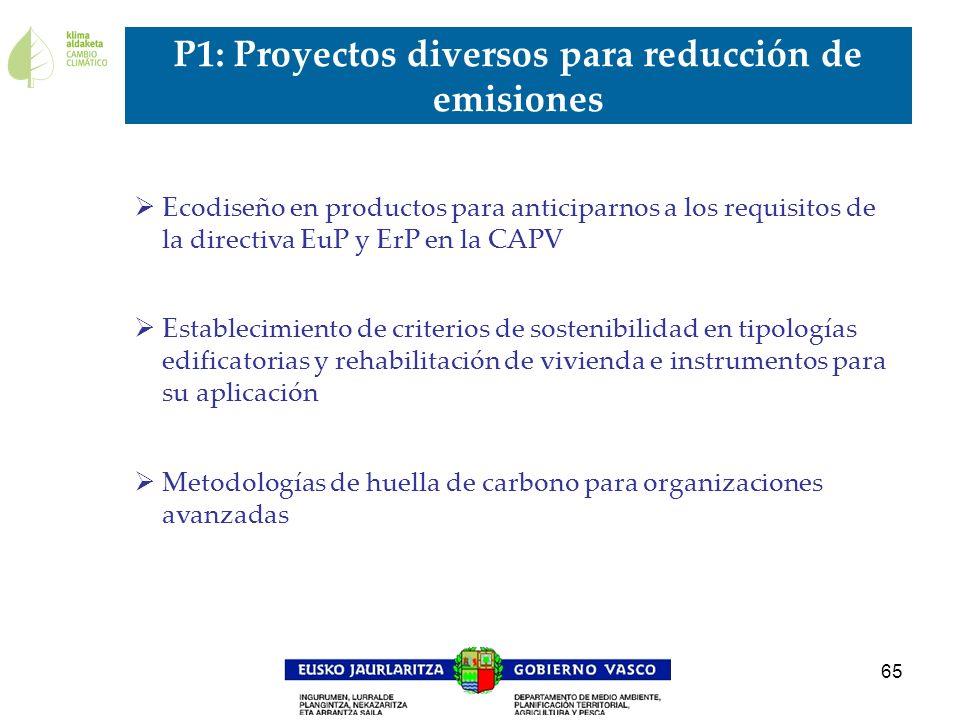 65 Ecodiseño en productos para anticiparnos a los requisitos de la directiva EuP y ErP en la CAPV Establecimiento de criterios de sostenibilidad en ti