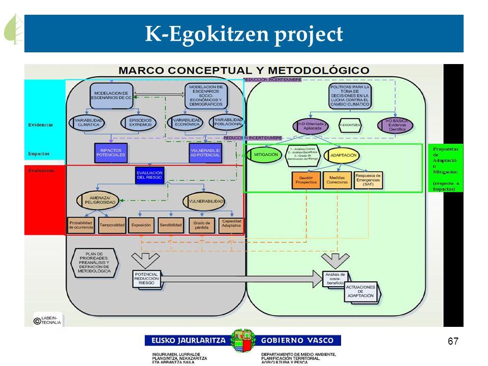 67 K-Egokitzen project