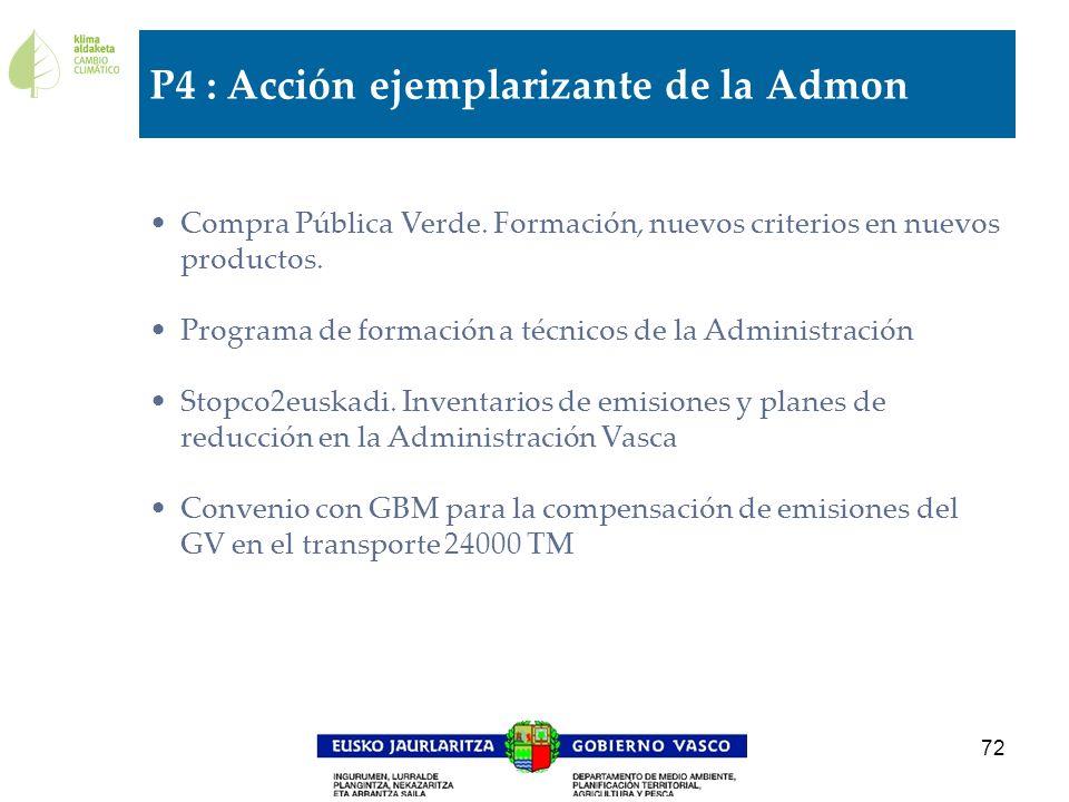 72 Compra Pública Verde. Formación, nuevos criterios en nuevos productos. Programa de formación a técnicos de la Administración Stopco2euskadi. Invent