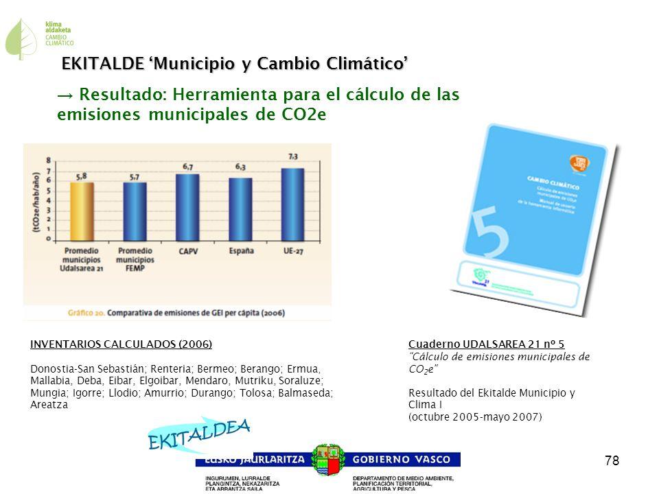 78 Resultado: Herramienta para el cálculo de las emisiones municipales de CO2e INVENTARIOS CALCULADOS (2006) Donostia-San Sebastián; Renteria; Bermeo;