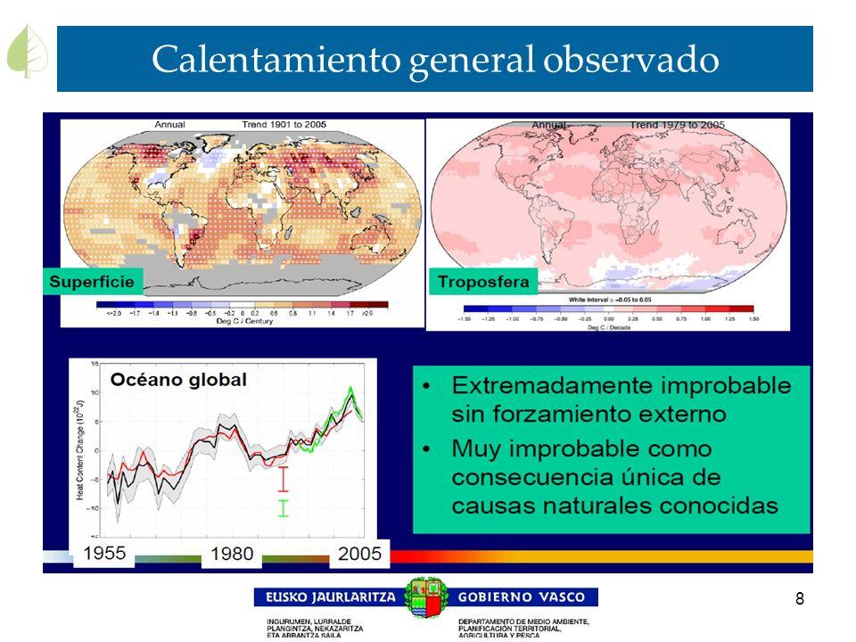 8 Calentamiento general observado