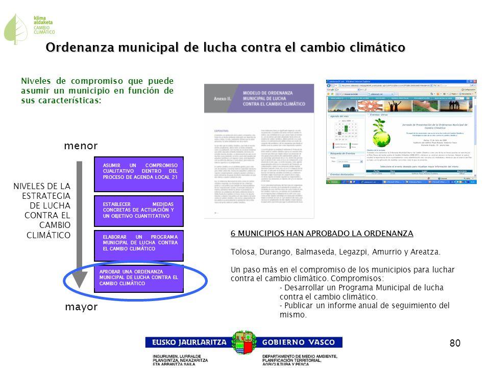 80 Ordenanza municipal de lucha contra el cambio climático 6 MUNICIPIOS HAN APROBADO LA ORDENANZA Tolosa, Durango, Balmaseda, Legazpi, Amurrio y Areat