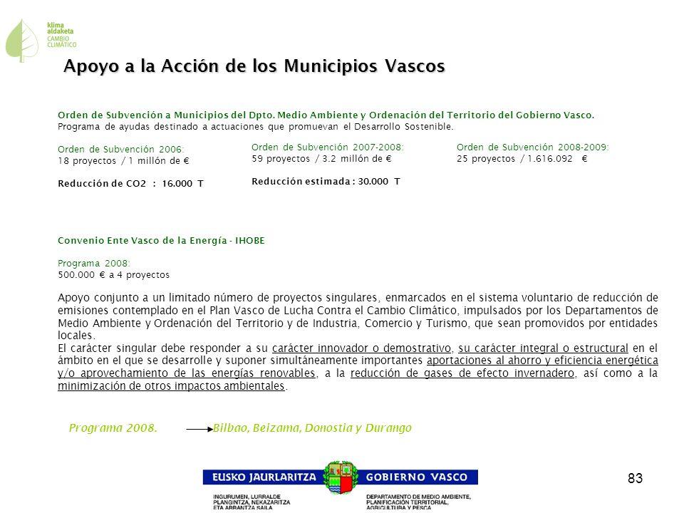 83 Apoyo a la Acción de los Municipios Vascos Orden de Subvención a Municipios del Dpto. Medio Ambiente y Ordenación del Territorio del Gobierno Vasco