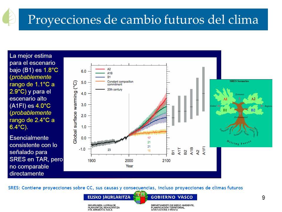 9 Proyecciones de cambio futuros del clima SRES: Contiene proyecciones sobre CC, sus causas y consecuencias, incluso proyecciones de climas futuros