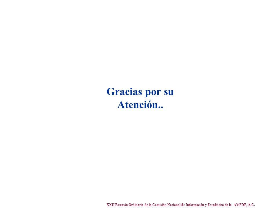 XXII Reunión Ordinaria de la Comisión Nacional de Información y Estadística de la AMSDE, A.C. Gracias por su Atención..