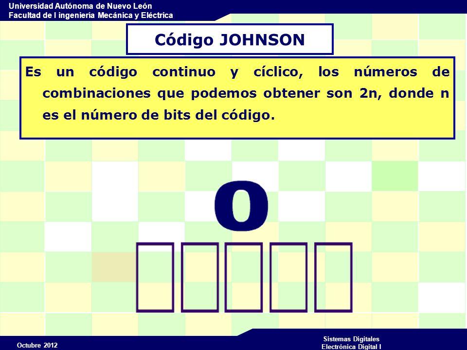 Octubre 2012 Sistemas Digitales Electrónica Digital I Universidad Autónoma de Nuevo León Facultad de I ingeniería Mecánica y Eléctrica Código JOHNSON Es un código continuo y cíclico, los números de combinaciones que podemos obtener son 2n, donde n es el número de bits del código.
