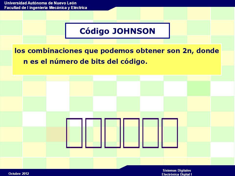 Octubre 2012 Sistemas Digitales Electrónica Digital I Universidad Autónoma de Nuevo León Facultad de I ingeniería Mecánica y Eléctrica Código JOHNSON los combinaciones que podemos obtener son 2n, donde n es el número de bits del código.