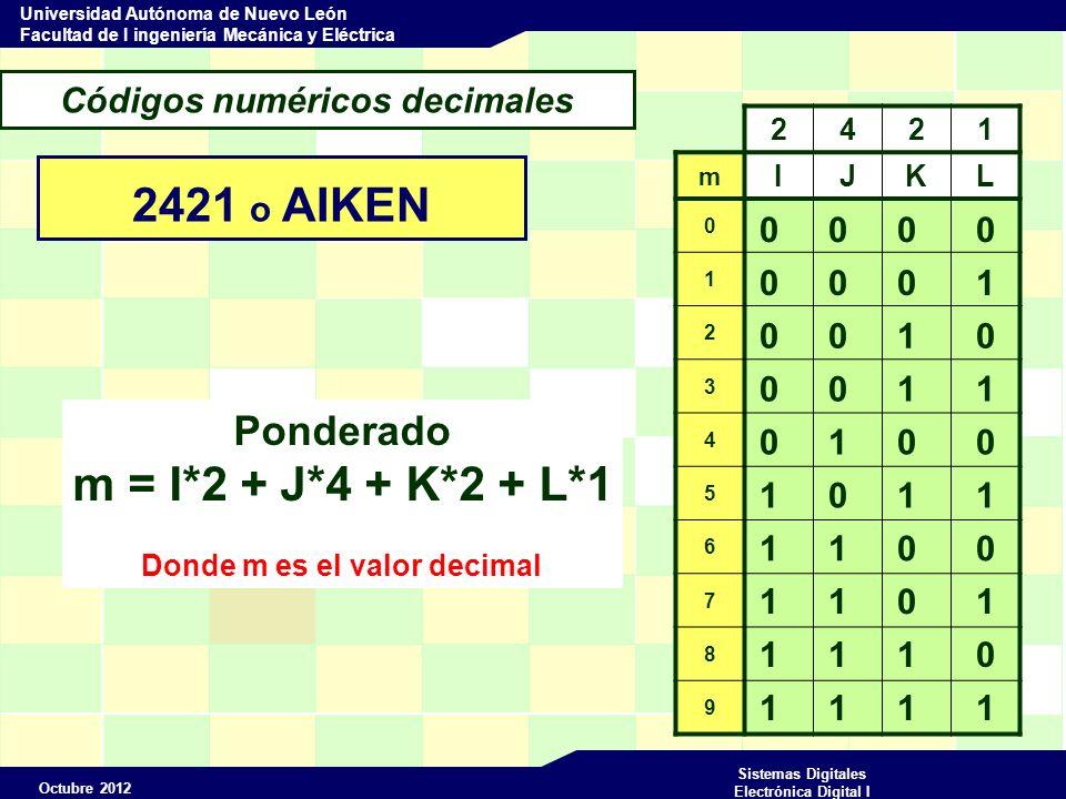 Octubre 2012 Sistemas Digitales Electrónica Digital I Universidad Autónoma de Nuevo León Facultad de I ingeniería Mecánica y Eléctrica Códigos numéricos decimales 2421 o AIKEN 2421 m IJKL 0 1 2 3 4 5 6 7 8 9 0 0 0 0 0 1 0 0 1 0 0 0 1 1 0 1 0 0 1 0 1 1 1 1 0 0 1 1 0 1 1 1 1 0 1 1 Ponderado m = I*2 + J*4 + K*2 + L*1 Donde m es el valor decimal