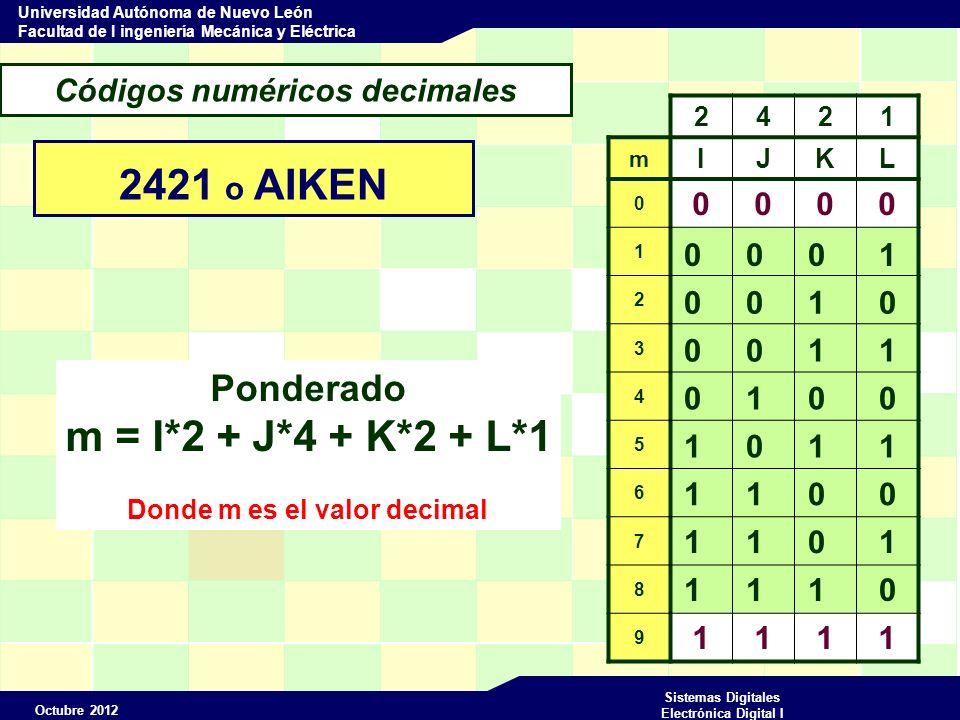 Octubre 2012 Sistemas Digitales Electrónica Digital I Universidad Autónoma de Nuevo León Facultad de I ingeniería Mecánica y Eléctrica Códigos numéricos decimales 2421 o AIKEN 2421 m IJKL 0 0000 1 2 3 4 5 6 7 8 9 1111 0 0 0 1 0 0 1 0 0 0 1 1 0 1 0 0 1 0 1 1 1 1 0 0 1 1 0 1 1 1 1 0 Ponderado m = I*2 + J*4 + K*2 + L*1 Donde m es el valor decimal