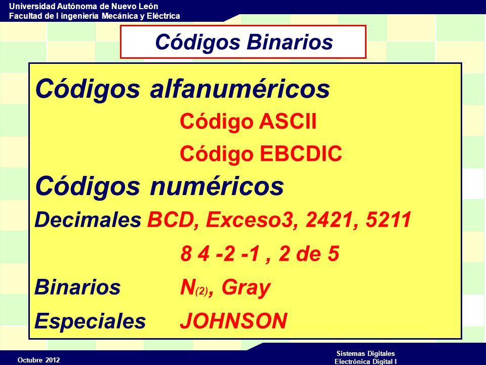 Octubre 2012 Sistemas Digitales Electrónica Digital I Universidad Autónoma de Nuevo León Facultad de I ingeniería Mecánica y Eléctrica Códigos Binarios Códigos alfanuméricos Código ASCII Código EBCDIC Códigos numéricos Decimales BCD, Exceso3, 2421, 5211 8 4 -2 -1, 2 de 5 BinariosN (2), Gray EspecialesJOHNSON