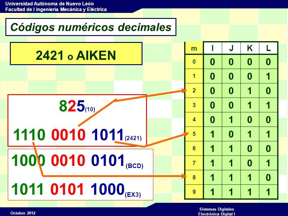 Octubre 2012 Sistemas Digitales Electrónica Digital I Universidad Autónoma de Nuevo León Facultad de I ingeniería Mecánica y Eléctrica Códigos numéricos decimales 2421 o AIKEN 825 (10) 1110 0010 1011 (2421) 1000 0010 0101 (BCD) 1011 0101 1000 (EX3) m IJKL 0 0000 1 0001 2 0010 3 0011 4 0100 5 1011 6 1100 7 1101 8 1110 9 1111