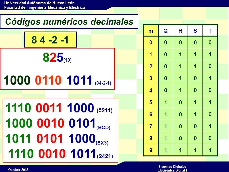 Octubre 2012 Sistemas Digitales Electrónica Digital I Universidad Autónoma de Nuevo León Facultad de I ingeniería Mecánica y Eléctrica Códigos numéricos decimales 825 (10) 1000 0110 1011 (84-2-1) 1110 0011 1000 (5211) 1000 0010 0101 (BCD) 1011 0101 1000 (EX3) 1110 0010 1011 (2421) mQRST 0 0000 1 0111 2 0110 3 0101 4 0100 5 1011 6 1010 7 1001 8 1000 9 1111 8 4 -2 -1