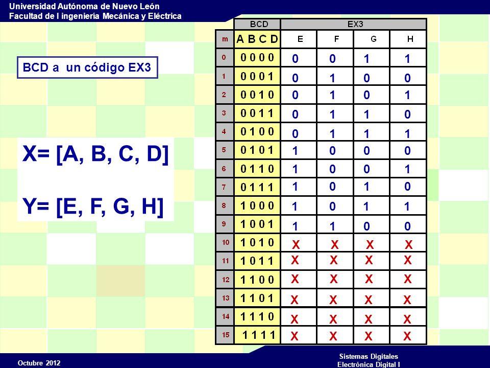 Octubre 2012 Sistemas Digitales Electrónica Digital I Universidad Autónoma de Nuevo León Facultad de I ingeniería Mecánica y Eléctrica BCD a un código EX3 X X X X 0 0 1 1 0 1 0 0 0 1 0 1 0 1 1 0 0 1 1 1 1 0 0 0 1 0 0 1 1 0 1 0 1 0 1 1 1 1 0 0 X= [A, B, C, D] Y= [E, F, G, H]