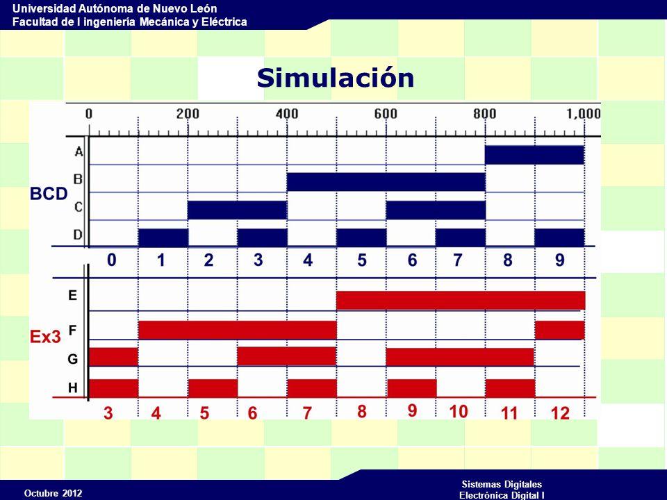 Octubre 2012 Sistemas Digitales Electrónica Digital I Universidad Autónoma de Nuevo León Facultad de I ingeniería Mecánica y Eléctrica Simulación