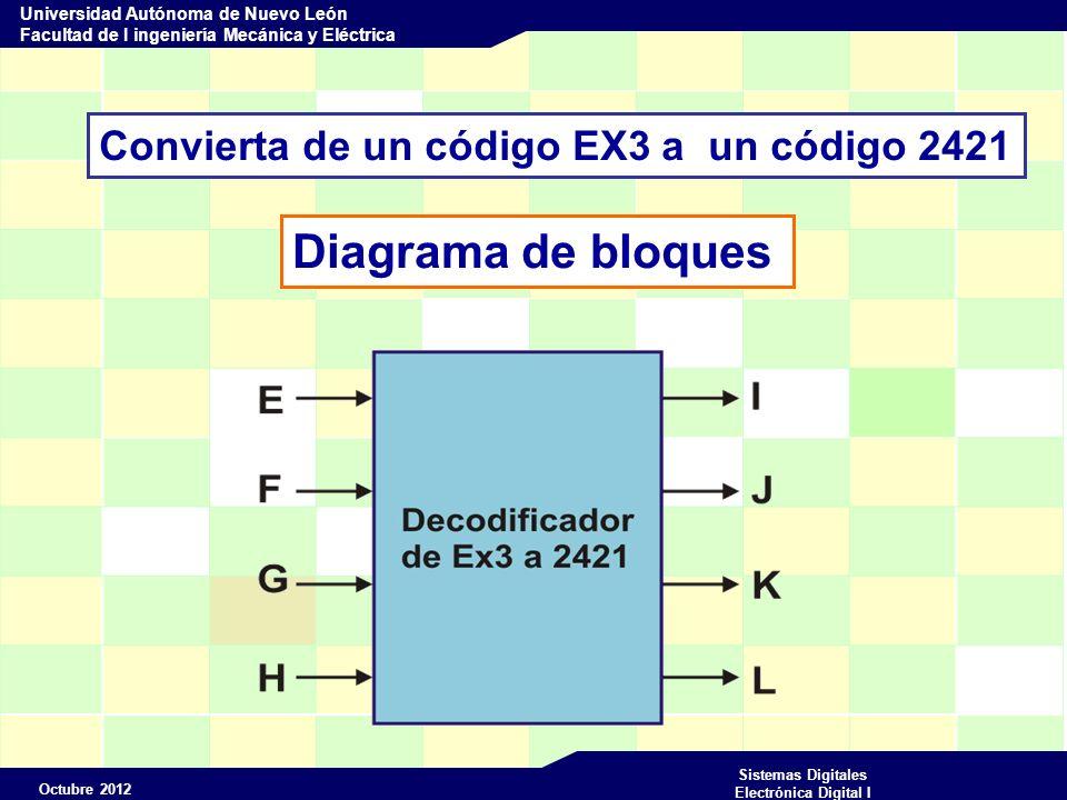 Octubre 2012 Sistemas Digitales Electrónica Digital I Universidad Autónoma de Nuevo León Facultad de I ingeniería Mecánica y Eléctrica Convierta de un código EX3 a un código 2421 Diagrama de bloques