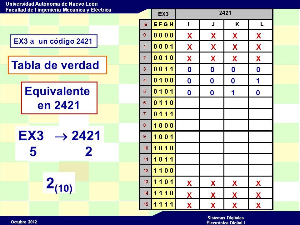 Octubre 2012 Sistemas Digitales Electrónica Digital I Universidad Autónoma de Nuevo León Facultad de I ingeniería Mecánica y Eléctrica EX3 a un código 2421 Tabla de verdad X X X X Equivalente en 2421 0 0 0 0 0 0 0 1 0 0 1 0 EX3 2421 5 2 2 (10)