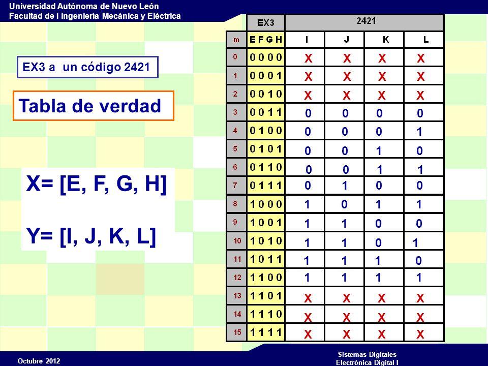 Octubre 2012 Sistemas Digitales Electrónica Digital I Universidad Autónoma de Nuevo León Facultad de I ingeniería Mecánica y Eléctrica EX3 a un código 2421 Tabla de verdad X X X X 0 0 0 0 0 0 0 1 0 0 1 0 0 0 1 1 0 1 0 0 1 0 1 1 1 1 0 0 1 1 0 1 1 1 1 0 1 1 1 1 X= [E, F, G, H] Y= [I, J, K, L]