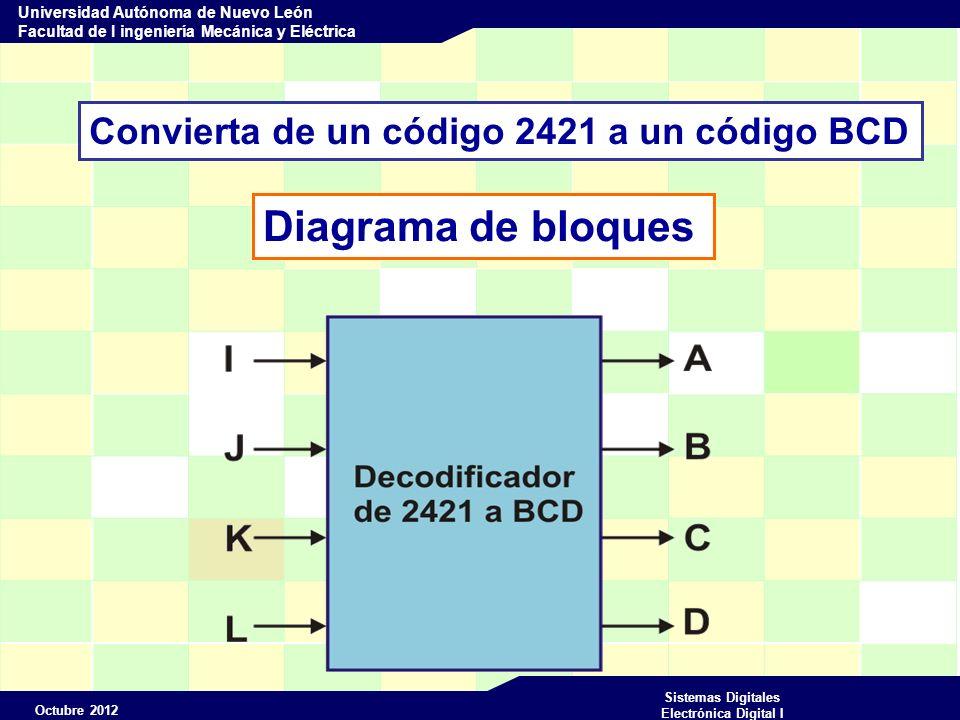 Octubre 2012 Sistemas Digitales Electrónica Digital I Universidad Autónoma de Nuevo León Facultad de I ingeniería Mecánica y Eléctrica Convierta de un código 2421 a un código BCD Diagrama de bloques