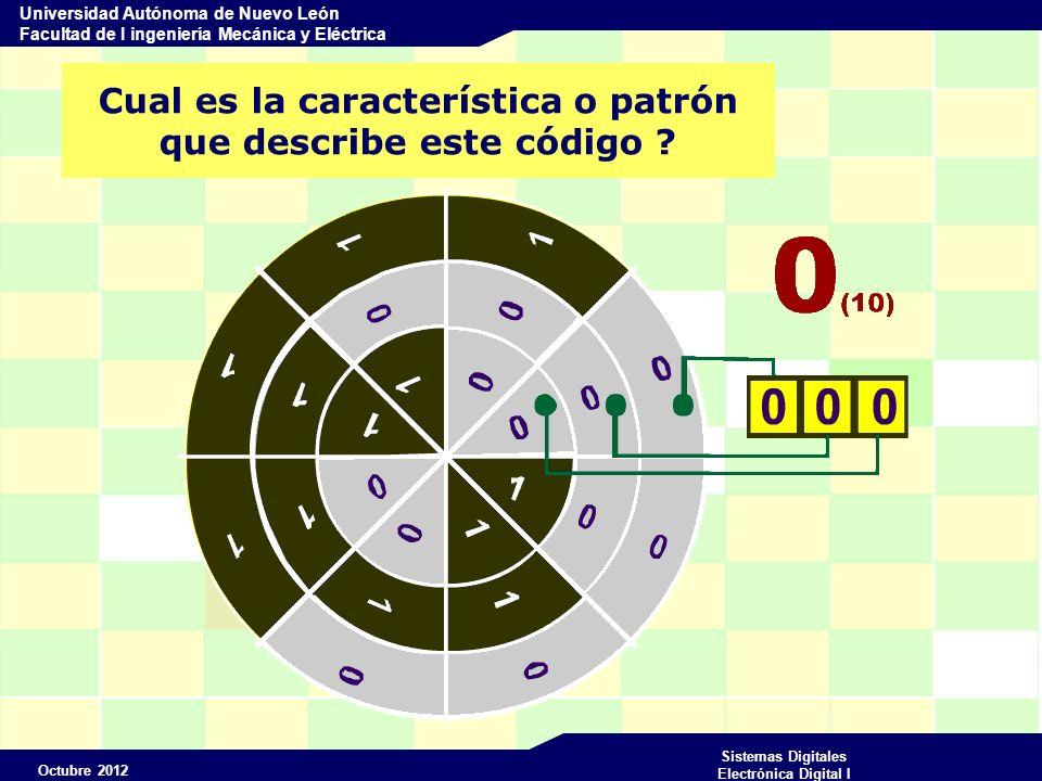 Octubre 2012 Sistemas Digitales Electrónica Digital I Universidad Autónoma de Nuevo León Facultad de I ingeniería Mecánica y Eléctrica Cual es la característica o patrón que describe este código ?