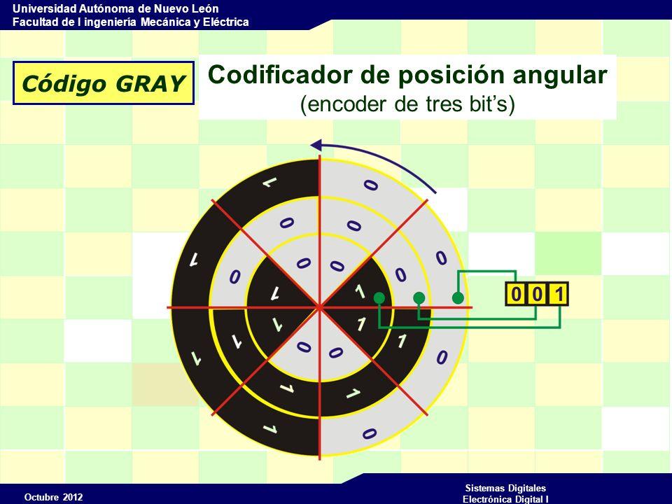 Octubre 2012 Sistemas Digitales Electrónica Digital I Universidad Autónoma de Nuevo León Facultad de I ingeniería Mecánica y Eléctrica Código GRAY Codificador de posición angular (encoder de tres bits)